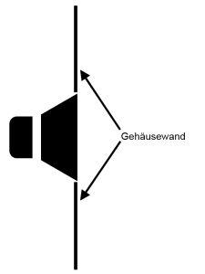 offene Schallwand