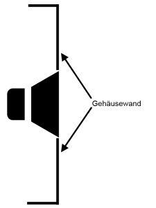 offenes Lautsprechergehäuse