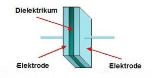 Kondensator-Prinzip-gen-Wiki-07-03-02