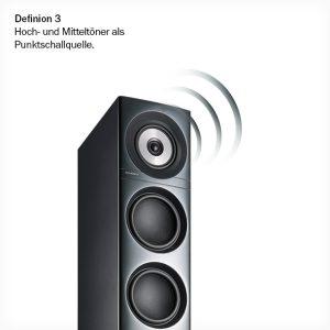 Koaxial-Lautsprecher-von-Teufel