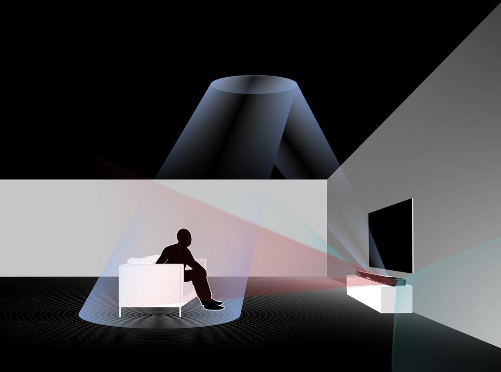 Grafik Schallverteilung einer Soundbar im Raum