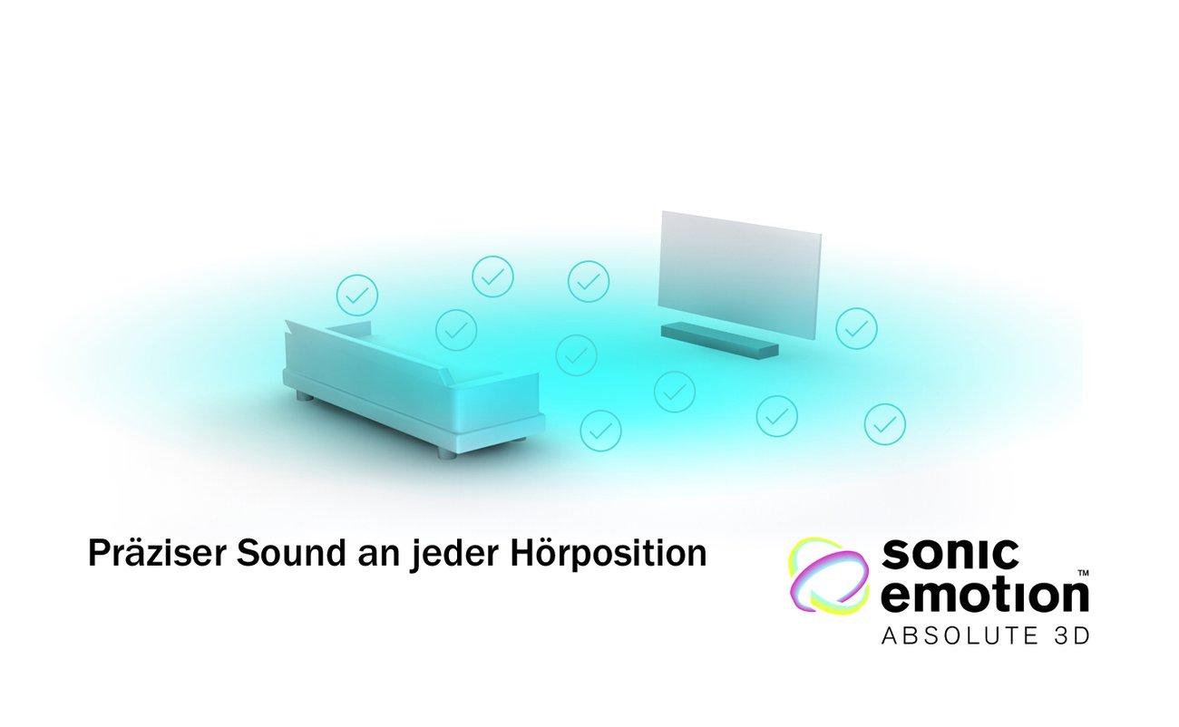 Grafik zur Funktionsweise der 3D-Soundbar
