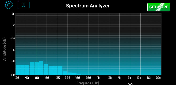 Raumakustik für Messung von dB und Hz, Lautsprecher einmessen nicht möglich
