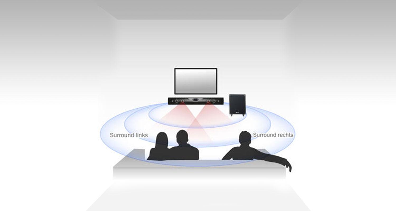 lautsprecher richtig aufstellen teufel blog. Black Bedroom Furniture Sets. Home Design Ideas