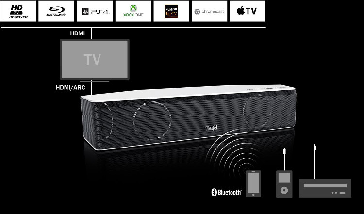 A compact soundbar for PC, Xbox, TV, laptops, smartphones and more.