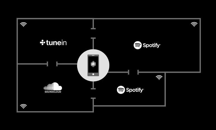 Mesh-WLAN und Repeater können Multiroom-Streaming ermöglichen, bei Signalschwächen.
